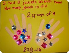 In My Hands, A Multiplication Activity to introduce making equal groups Math Classroom, Kindergarten Math, Teaching Math, Teaching Ideas, Classroom Ideas, Future Classroom, Multiplication Activities, Math Activities, Numeracy