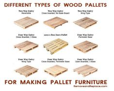 64 Ways To Recycle And Reuse A Wooden Pallet - DIY Gift World