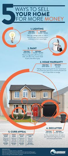 39 trendy home renovation windows curb appeal Home Selling Tips, Selling Your House, Home Improvement Loans, Home Improvement Projects, Buying Your First Home, Home Buying, Home Remodeling Diy, Home Renovation, Building A Garage