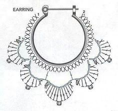 alice brans posted Crochet diagram to make earrings, Spanish site to their -crochet ideas and tips- postboard via the Juxtapost bookmarklet. diagram for crochet earings! more diagrams on site :) … Divinos aros tejidos al crochet. Risultati immagini per Crochet Diy, Love Crochet, Bead Crochet, Crochet Motif, Crochet Flowers, Beautiful Crochet, Crochet Jewelry Patterns, Crochet Earrings Pattern, Crochet Accessories