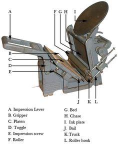 excelsior_modelp_parts.jpg 482×593 pixels