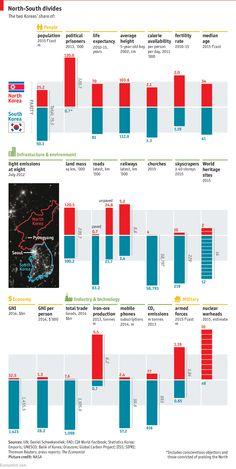 Daily chart: Korea opportunities | The Economist