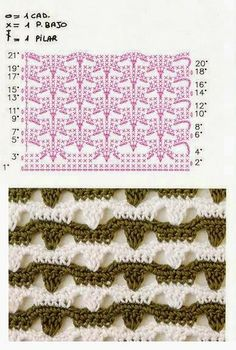 ColoridoEcletico: Pontos de crochet com gráficos