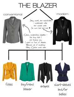 Types of Blazers - like the fitted and boyfriend blazers the best.