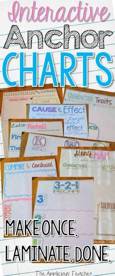 Make your own beautiful (BUT TOTALLY FUNCTIONAL) Interactive Anchor Charts. Just cut, place, color, and laminate. Use sticky notes or dry erase markers. No more making a new anchor chart every week. Thank you for saving me time!