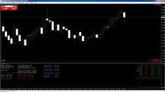 Liebe Traderinnen und Trader,die Performance im April von unserem Expert Advisor,vom 01.04 - 08.04.2016, 2.562,90€ (siehe Screenshot)