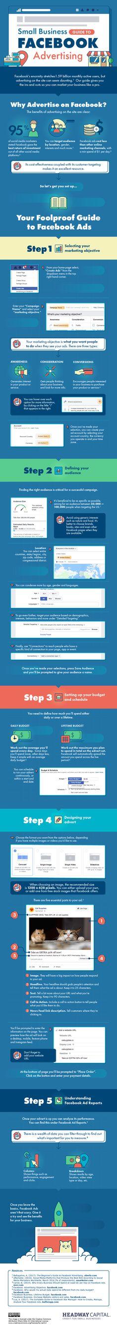 Guía de publicidad en #Facebook para pequeños negocios