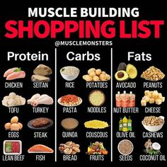 Good Clean Foods For Gaining Lean Muscle Mass Muscle Building Shopping List by . Ask 10 people why they fail to reach their fitness goals and 9 will tell you it's due to nutrition. Nutrition Education, Sport Nutrition, Fitness Nutrition, Health And Nutrition, Fitness Goals, Health Tips, Muscle Nutrition, Nutrition Month, Nutrition Jobs