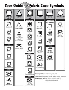 Fabric Care Symbols!  Thank goodness!  I've often wondered what some of these symbols mean.