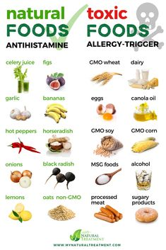 See what are the best anti-allergy foods, natural antihistamine and some of the most toxic allergy-triggering foods to avoid. Pollen Allergies, Food Allergies, Anti Histamine Foods, Natural Antihistamine, Banana And Egg, Natural Remedies For Allergies, Toxic Foods, Seasonal Allergies, Foods To Avoid