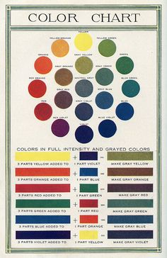Colour chart + instructions for mixing