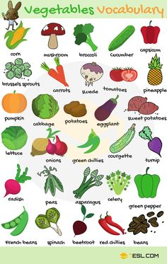 Vegetables Vocabulary Vegetables in English! List of vegetables with images and examples. Learn these vegetables names to increase your vocabulary words about fruits and vegetab Teaching English Grammar, English Writing Skills, English Vocabulary Words, Learn English Words, English Language Learning, Food Vocabulary, Learn English Speaking, English Lessons For Kids, Kids English