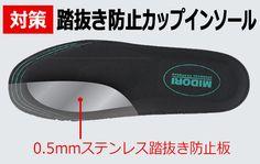 踏抜き防止インソール (ミドリ安全株式会社)