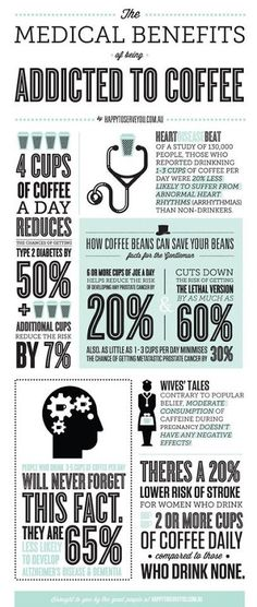 Precisely why #coffee should be declared a food group!.