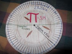 teaching circumference and area with paper plates