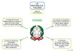 Costituzione Italiana Per Bambini Scuola Primaria Greek Language, English Language, History For Kids, Learning Italian, 1, Coding, Teaching, Montessori, Google
