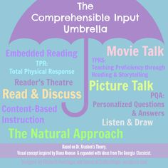 What's Comprehensible Input, anyway? – Loading up my little darlings with Comprehensible Input French Classroom, Spanish Classroom, Classroom Ideas, Seasonal Classrooms, Classroom Tools, Teaching French, Teaching Spanish, Spanish Activities, Spanish Teacher