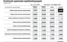 site:kathimerini.gr - Αναζήτηση Google Google