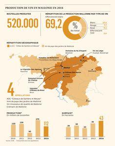 infographic waalse wijn