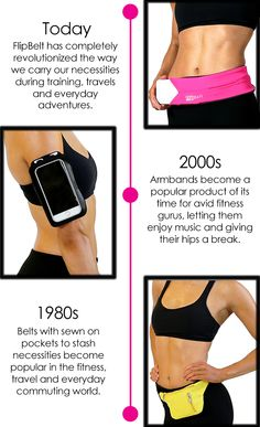 How do you carry your workout essentials? From past to present. Phones are getting larger. FlipBelt is the present day solution!