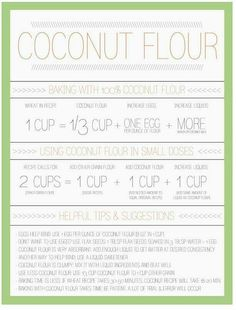 Conversion chart for Coconut flour