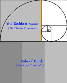 The Lazy Rule of Thirds | Jake Garn Photography