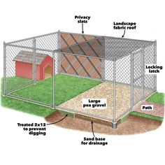 Wonderful Screen How to Build Chain Link Outdoor Dog Kennels Popular Today, do. Wonderful Screen How to Build Chain Link Outdoor Dog Kennels Popular Today, do… , W Outdoor Dog Area, Backyard Dog Area, Outdoor Dog Runs, Outdoor Dog Kennels, Outdoor Dog Houses, Outside Dog Houses, Dog Cage Outdoor, Dog Friendly Backyard, Cheap Dog Kennels