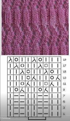 Mariya Shatkovska's media content and analytics Knitting Help, Knitting Stiches, Knitting Charts, Knitting Socks, Baby Knitting, Knitting Needles, Puff Stitch Crochet, Knit Crochet, Lace Patterns