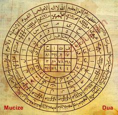 Sufi, Allah, Periodic Table, Lamborghini, Muslim, Calligraphy, Periodic Table Chart, Lettering, Periotic Table