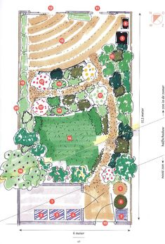Een kleine eetbare tuin - tuinontwerp Landscape Plans, Landscape Design, Garden Design, Back Gardens, Small Gardens, Farm Layout, Homestead Gardens, Permaculture Design, Growing Gardens