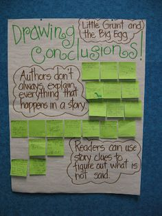 Drawing Conclusions---like this anchor chart for students to add sticky notes with evidence they find in story. one for each group book, hang up behind reading table