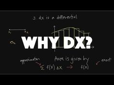 Why do integrals always have a dx? (KristaKingMath) - YouTube