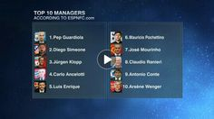 ESPN FC 100: Top 10 Managers