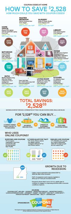 Coupon Codes At Home [infographic]