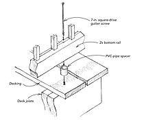 Deck-rail support