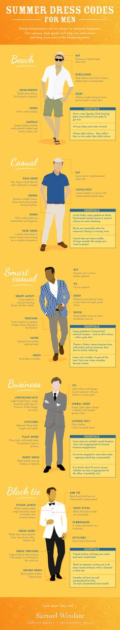 Not sure whether your beach outfit is suitable for an evening out? Which hat is best for summer smart casual? Samuel Windsor's summer dress codes infographic.