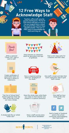 Appreciating and rewarding staff's hard work is the the easiest way to reduce staff turnover and increase morale. Here are 12 FREE ideas! I boystowntraining.org Staff Appreciation, Employee Appreciation Quotes, Team Morale, Staff Morale, Employee Morale, Teacher Morale, Employee Gifts, Staff Room, Educational Leadership