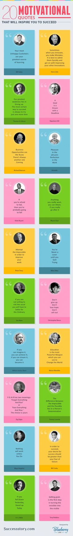 Infographic – 20 Motivational Quotes from Legendary Entrepreneurs, Leaders and Visionaries. This infographic gives 20 quick shots of inspiration and motivation Motivacional Quotes, Best Motivational Quotes, Great Quotes, Positive Quotes, Quotes To Live By, Inspirational Quotes, Motivational Stories For Employees, Motivational People, Work Quotes