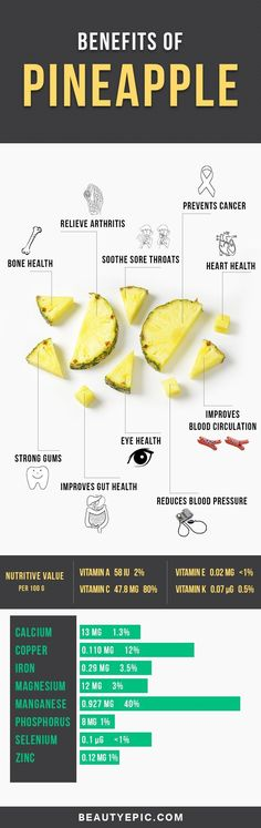 28 Benefits of Pineapple for Skin, Hair and Health