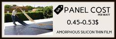 Amorphous silicon thin film ( solar panels cost image-3)