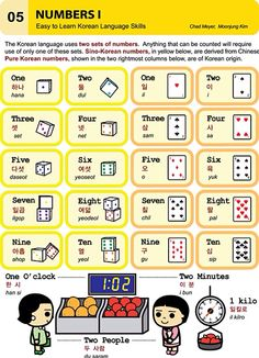 5. Numbers I An Illustrated Guide to Korean by Chad Meyer and Moon-Jung Kim