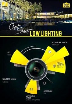 Low Lighting Cheat Sheet