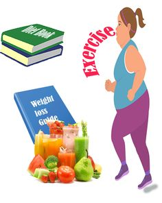 You are getting bad information to lose weight which can be dangerous for your health.Read more http://getfit.spanit.org/