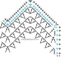 right top edging - v-stitch ripple