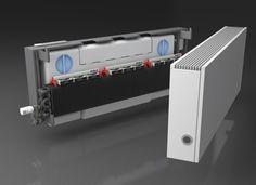 Op de Bouwbeurs 2013 presenteert Secoia het nieuwste prototype radiator met ingebouwde WTW functie, geschikt voor zeer lage watertemperaturen.
