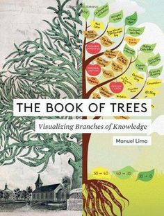Cover Art for The Book of Trees, ISBN: 9781616892180