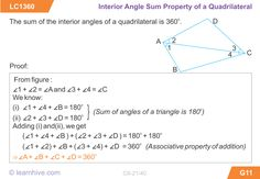 Learning Card For Interior Angle Sum Property Of A Quadrilateral