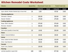 Free Construction Estimating Spreadsheet for Building and ...