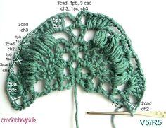 Lion Brand Yarn Company es una empresa familiar fundada en 1878 en la ciudad de Nueva York. La historia del crochet y el punto en Est...