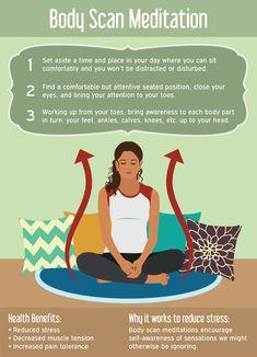 Body Scan Meditation #meditation mondaymind.com